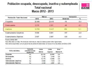 empleocolombia1T